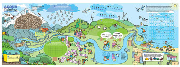 water cycle Giunti Project Educational